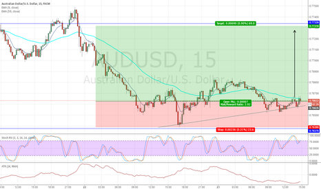 AUDUSD: AUSUSD buy to 0.7731