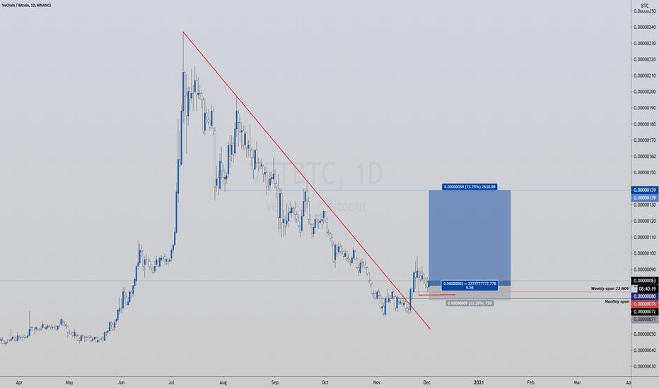 bitcoin uk kaina šiandien