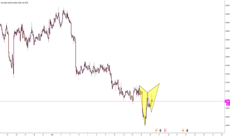 AUDCAD: AUDCAD / H1 / Butterfly Formasyonu