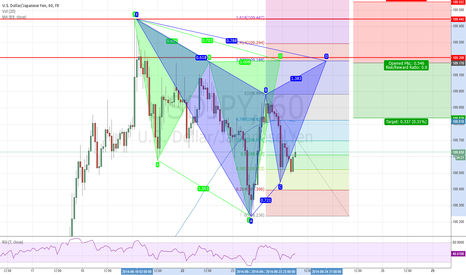 USDJPY: USDJPY: Bear Gartley & Bear Cypher at same Level + Resistance