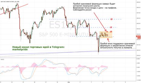 ES1!: S&P500 лонг.