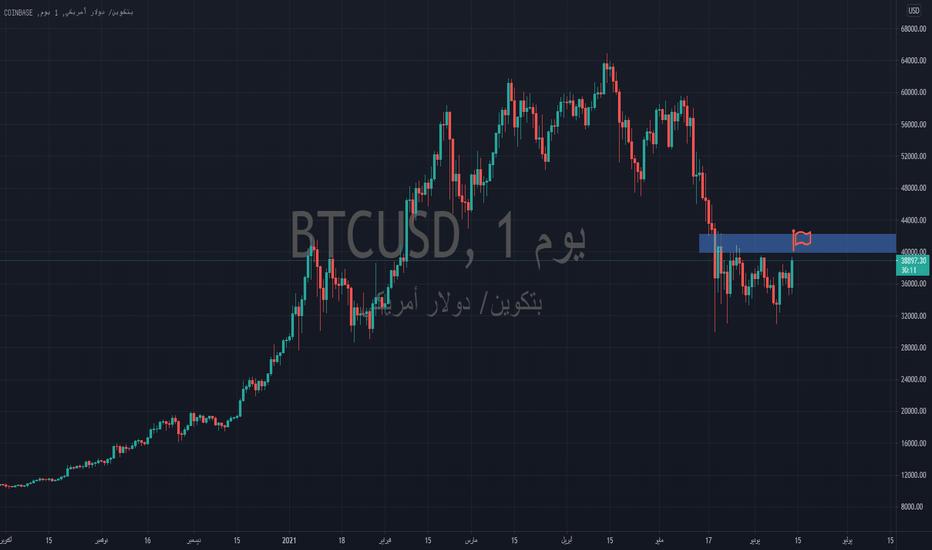 bitcoin usd készpénz ár)