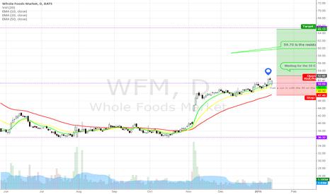 WFM: WFM - Poster Grocer