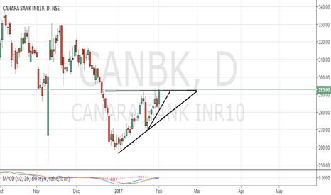 CANBK: buy CANARABANK