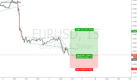 EURUSD: possible action for next week