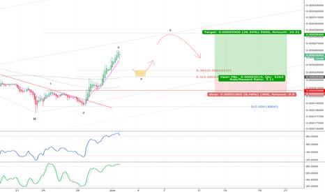 IOTABTC: $IOTA BTC - quick and simple 5th wave 25% gain