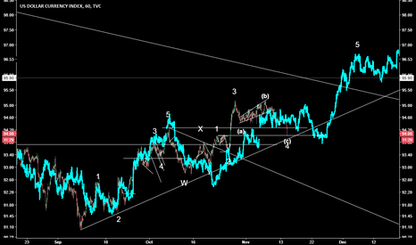 DXY: DXY long based on Clone and elliott wave