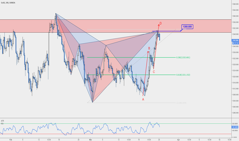 XAUUSD: GOLD - Cypher e Gartley completati su 1350