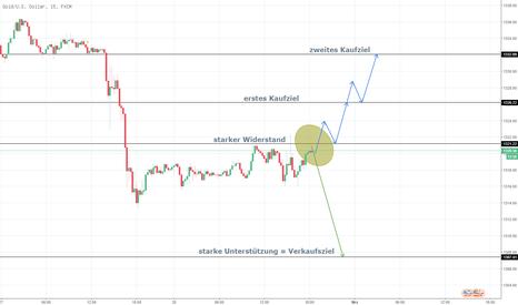 XAUUSD: Läuft Gold ein viertes Mal in Richtung 1307?