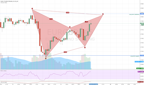 EURGBP: Bearish Gartley setting up on EURGBP