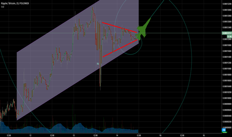 XRPBTC: RIPPLE, Breakout Incoming