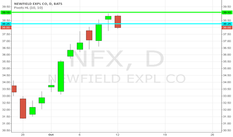 NFX: nfx