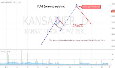 KANSAINER: Educational-  Flag Breakout