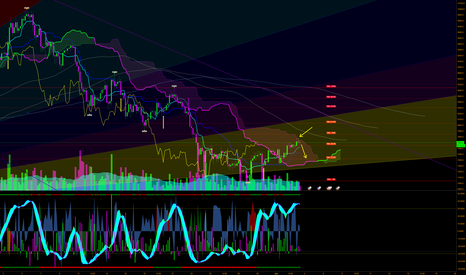 BTCUSD: BTC/USD  correction inc 240min chart