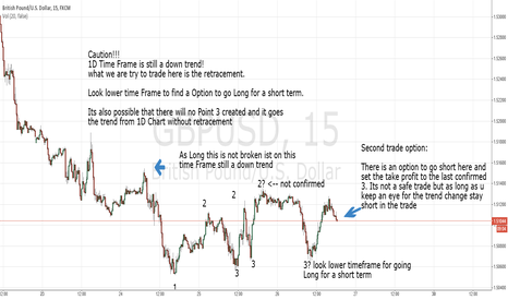 GBPUSD: GBPUSD Second trade Short option (Short term)