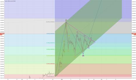 XLMBTC: XLMBTC going to 0.0001-0.00014 range