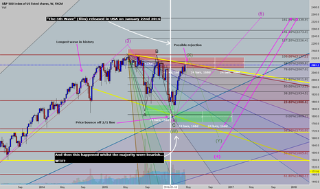 SPX500: The 5th Wave - Coincidence or a message?