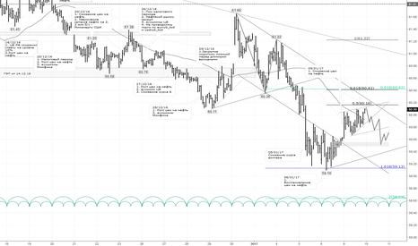 USDRUB_TOM: Нефть скорректировалась, теперь можно рублю чуть чуть укрепиться