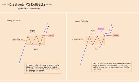 ZMWCHF: BREAKOUT VS PULLBACK (AGGRESSIVE VS CONSERVATIVE)