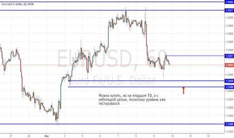 EURUSD: Покупка эвро/доллар