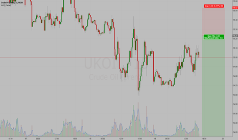 UKOIL: UK oil short