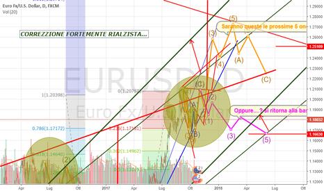 EURUSD: EURO-USD la Correzione della settimana