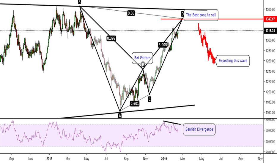 XAUUSD: Sell Gold when it reaches 1340