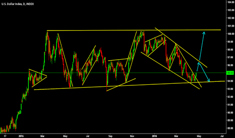DXY: DAX has made bottomed on 94