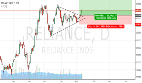 RELIANCE: Buy