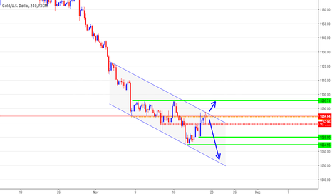 XAUUSD: senario channal Gold om time 4h