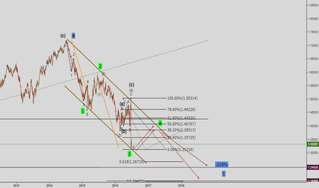 GBPUSD: relabeled wave 3