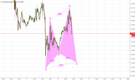 USDCAD: try to long UC