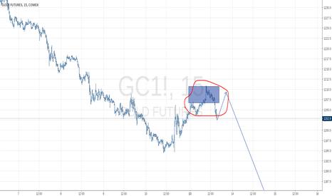 GC1!: sh gc