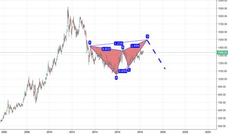 GOLD: l' oro potrebbe scendere!!!