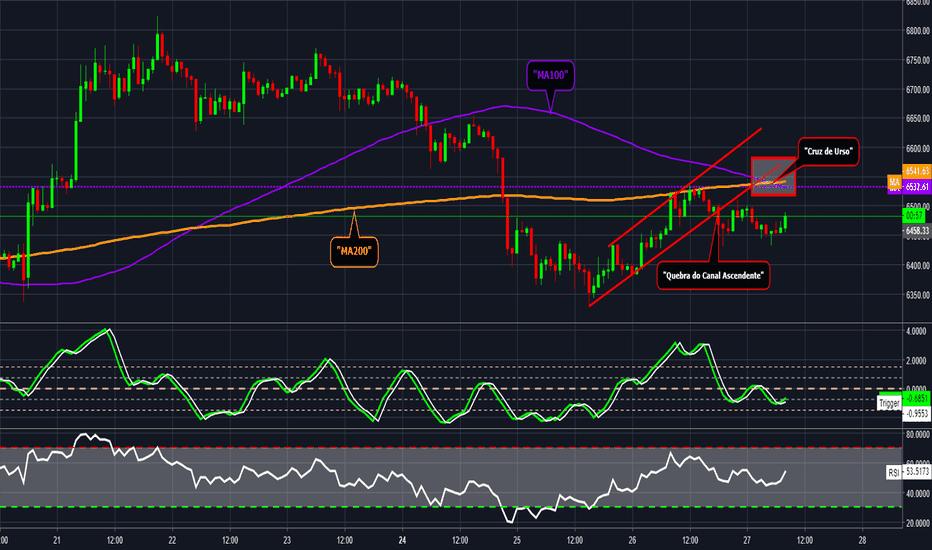 XBT: Coinder Trade - (BTC) - 27/09/2018