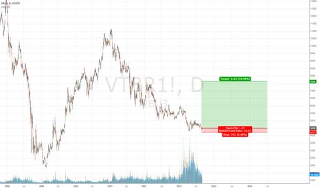 VTBR1!: VTB Long