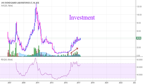 JHS: JHS - Investment Stock!