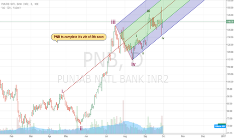 PNB: PNB to complete it's upmove shortly