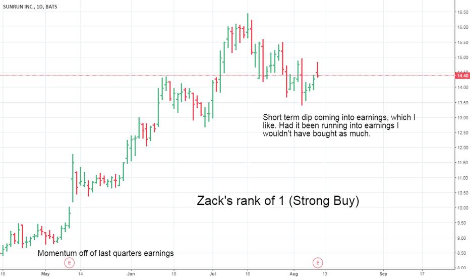 RUN: RUN set to run on earnings