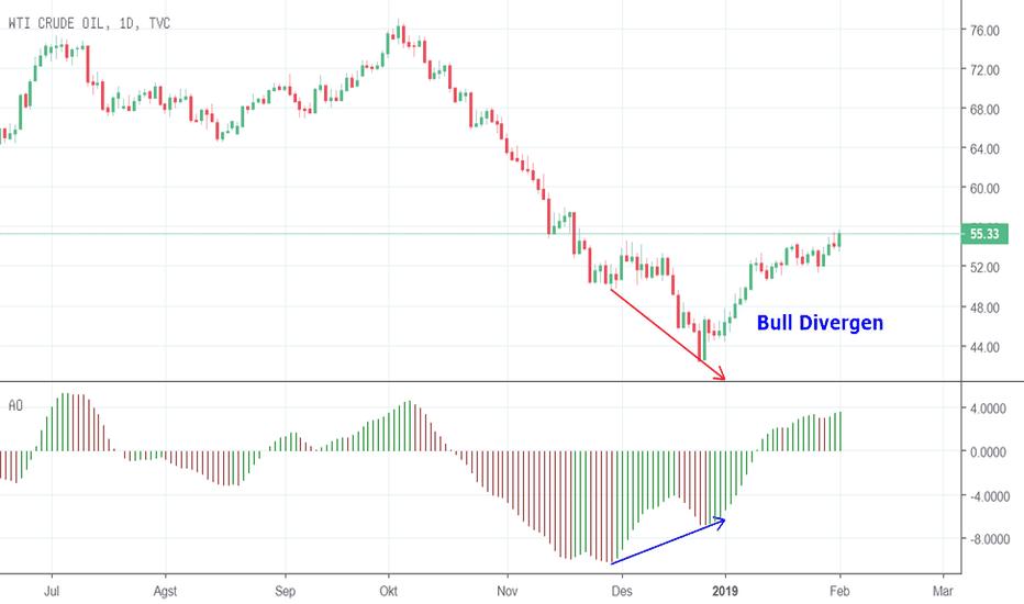 USOIL: oil tfd1 pembelian