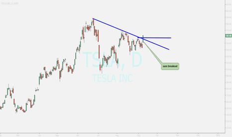 TSLA: tesla....rising by good candle ...buying