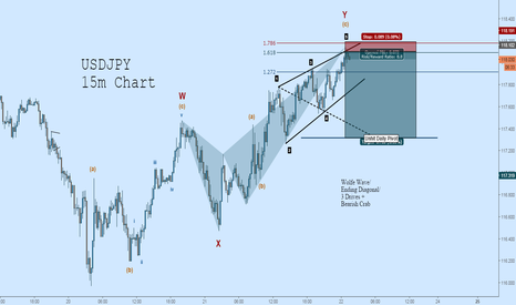 USDJPY: USDJPY Short: Wave-C Ending Diagonal at Crab Completion