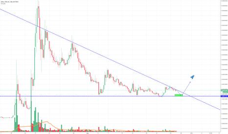 ADXBTC: ADX breakout soon