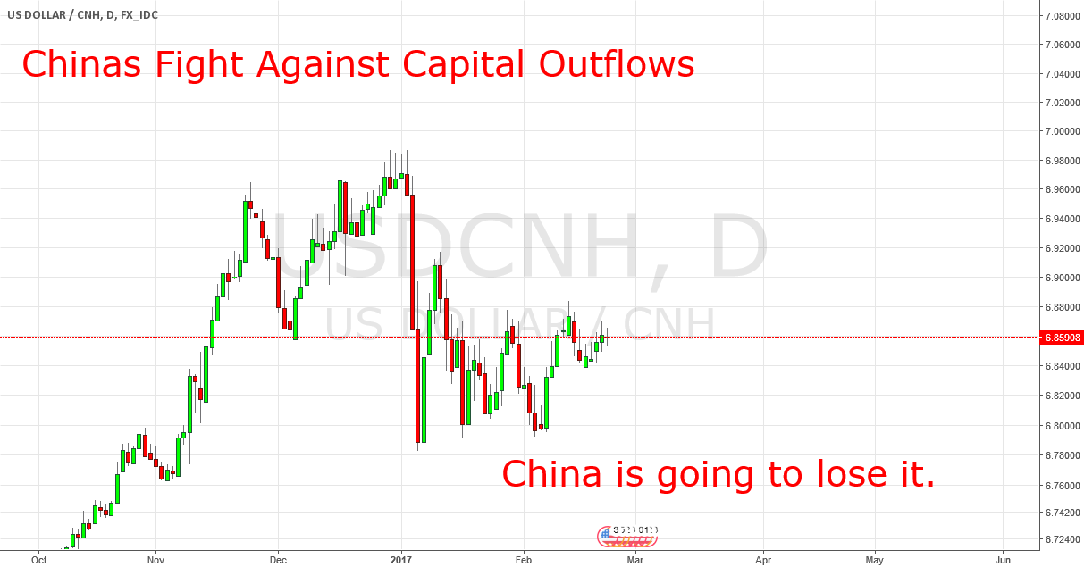 China Might Be Forced To Devaluate The Yuan Unexpectedly