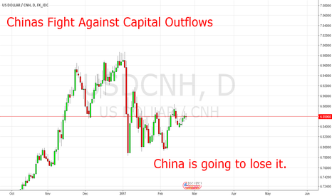 USDCNH: China Might Be Forced To Devaluate The Yuan Unexpectedly