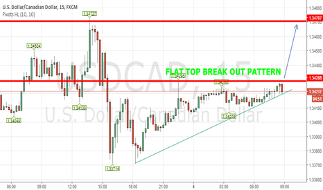USDCAD: USDCAD Flat Top Breakout Pattern