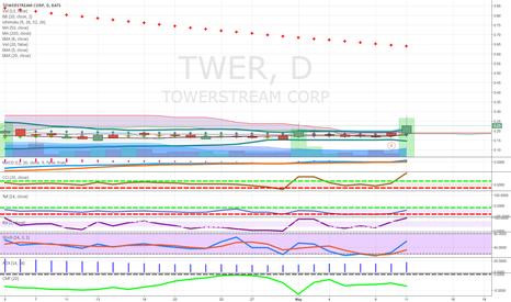 TWER: junior communication above cloud good volume