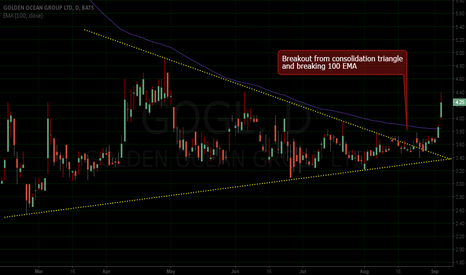 GOGL: Golden opportunity in Golden Ocean?
