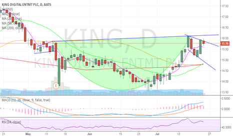 KING: Cup and Handle