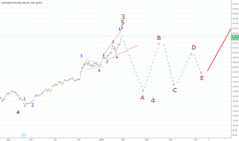 SBER: Вариант с пятой в виде расширяющейся конечной диагонали.